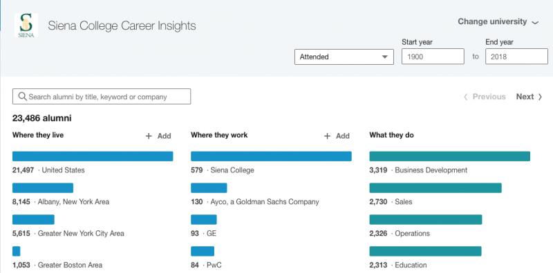 Snapshot of the LinkedIn Alumni Career Insights tool