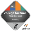 most focused marketing by college factual